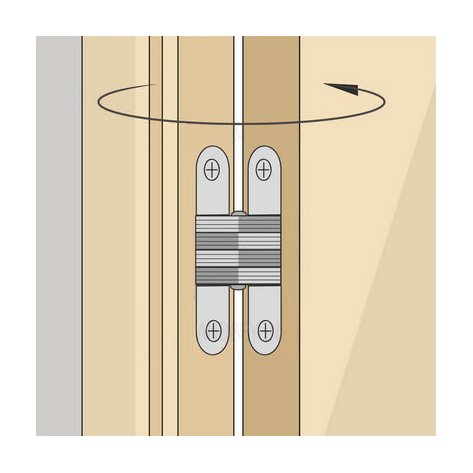 Available Concealed Hinges as an Option